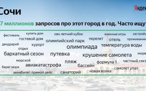 Аналитики «Яндекса» проанализировали поисковые запросы о 50 крупнейших городах России с августа прошлого года по август текущего. Выяснилось, какие города ищут чаще других, и что о них хотят узнать.